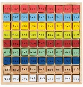 Socle de table des Multiplications - Couleur Montessori