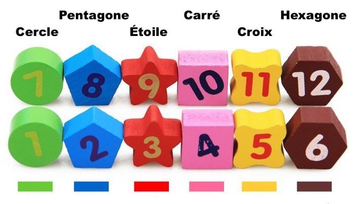 Apprentissage des couleurs et des formes géométriques